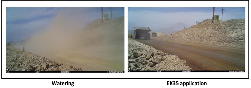 Dust Control in Mining